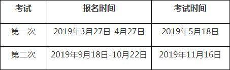2019年期货从业资格考试报名时间及考试安排(全年)