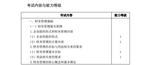 2020年注册会计师《财务成本管理》考试大纲