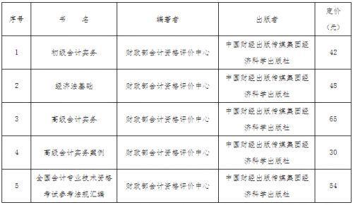 北京2021年初级会计资格考试新教材即将出版!