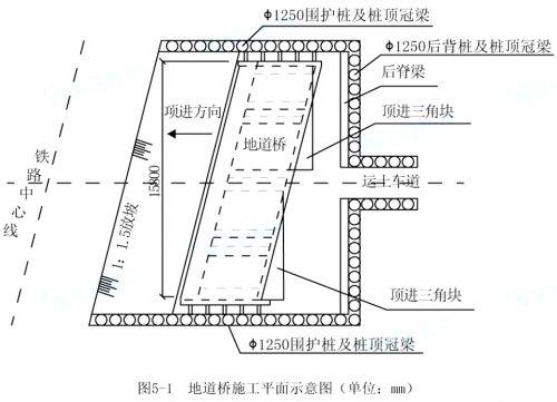 2021一级建造师《市政工程》真题(案例四)